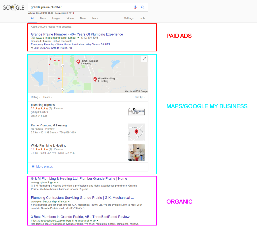 Search Engine Results Page Explained
